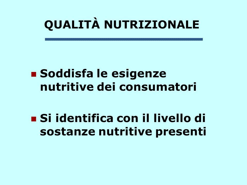 QUALITÀ NUTRIZIONALE Soddisfa le esigenze nutritive dei consumatori.