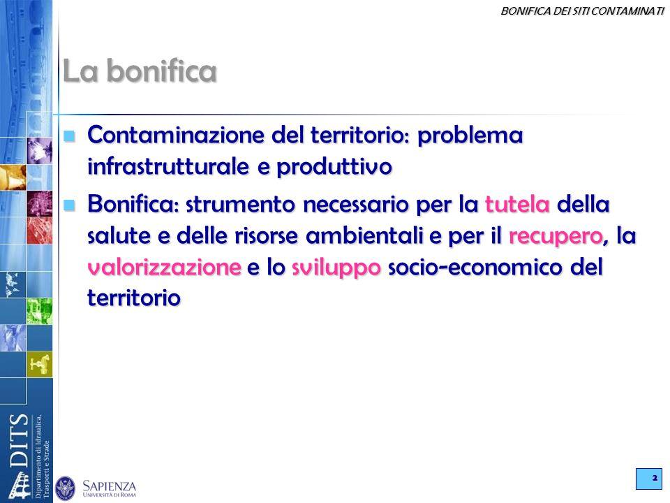 La bonifica Contaminazione del territorio: problema infrastrutturale e produttivo.