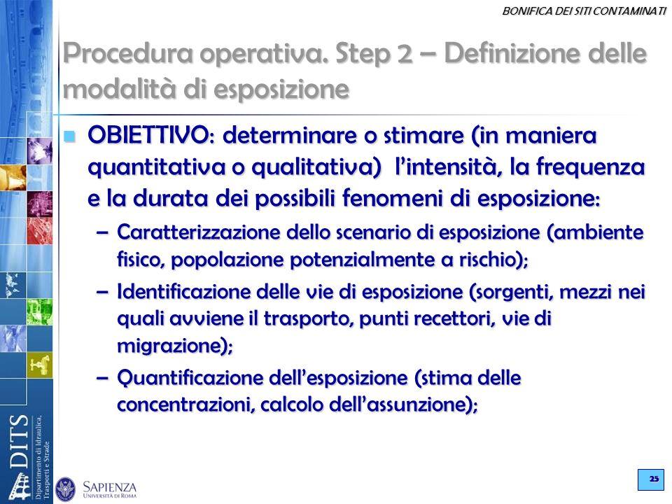 Procedura operativa. Step 2 – Definizione delle modalità di esposizione
