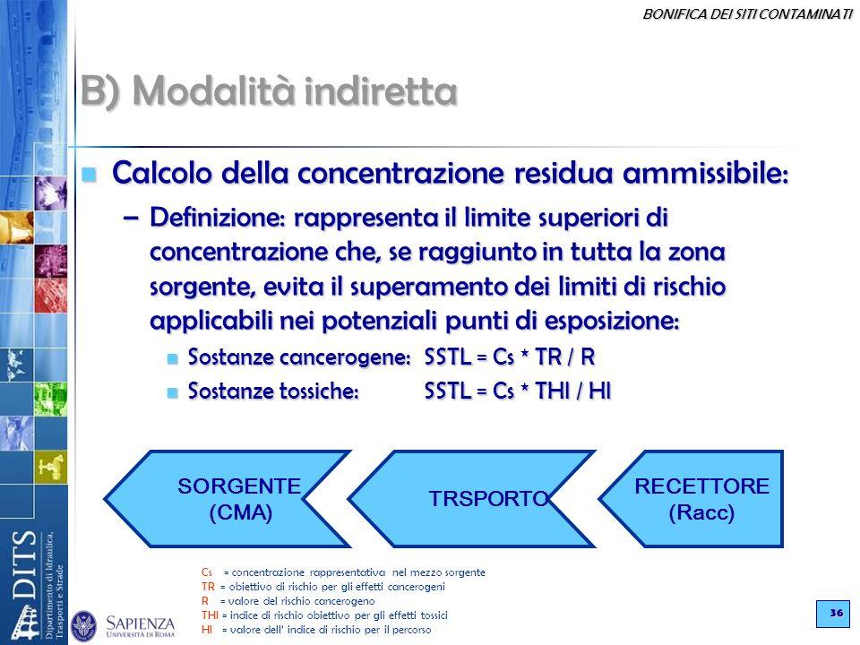 B) Modalità indiretta Calcolo della concentrazione residua ammissibile: