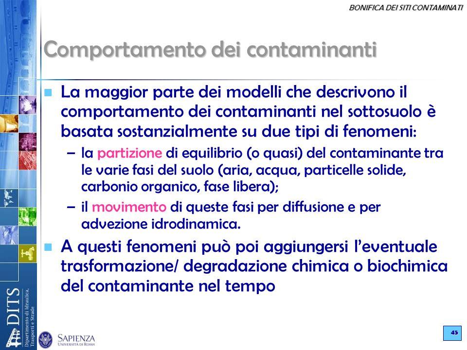 Comportamento dei contaminanti