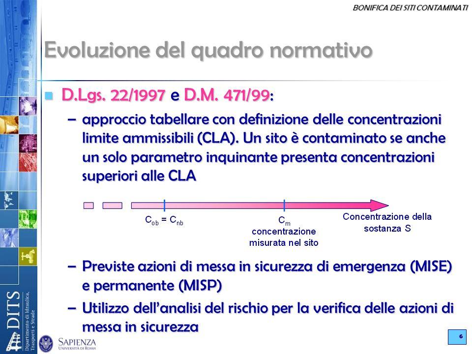 Evoluzione del quadro normativo