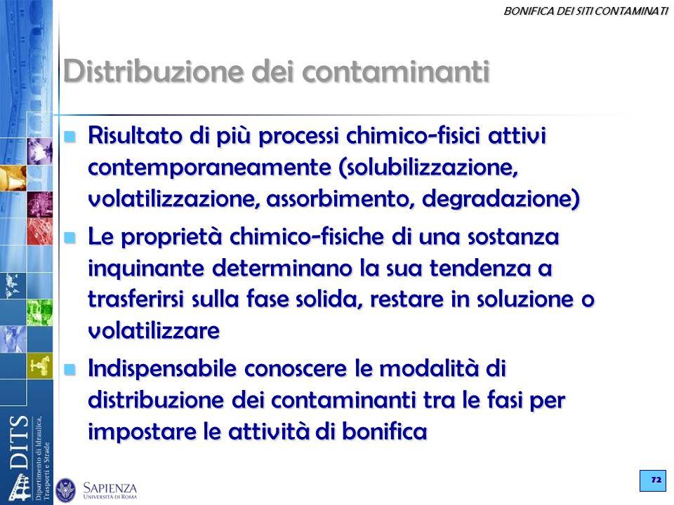 Distribuzione dei contaminanti