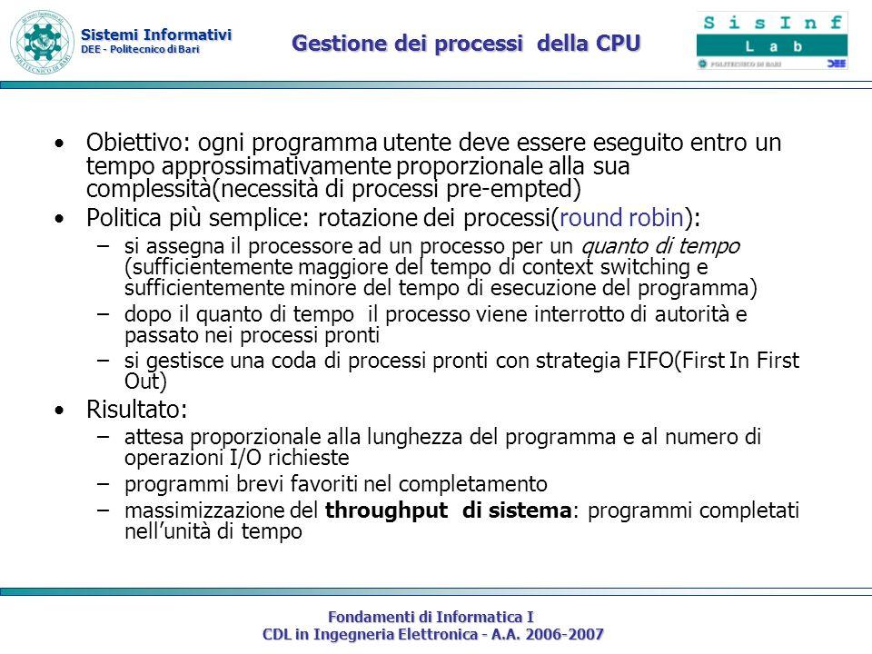 Gestione dei processi della CPU