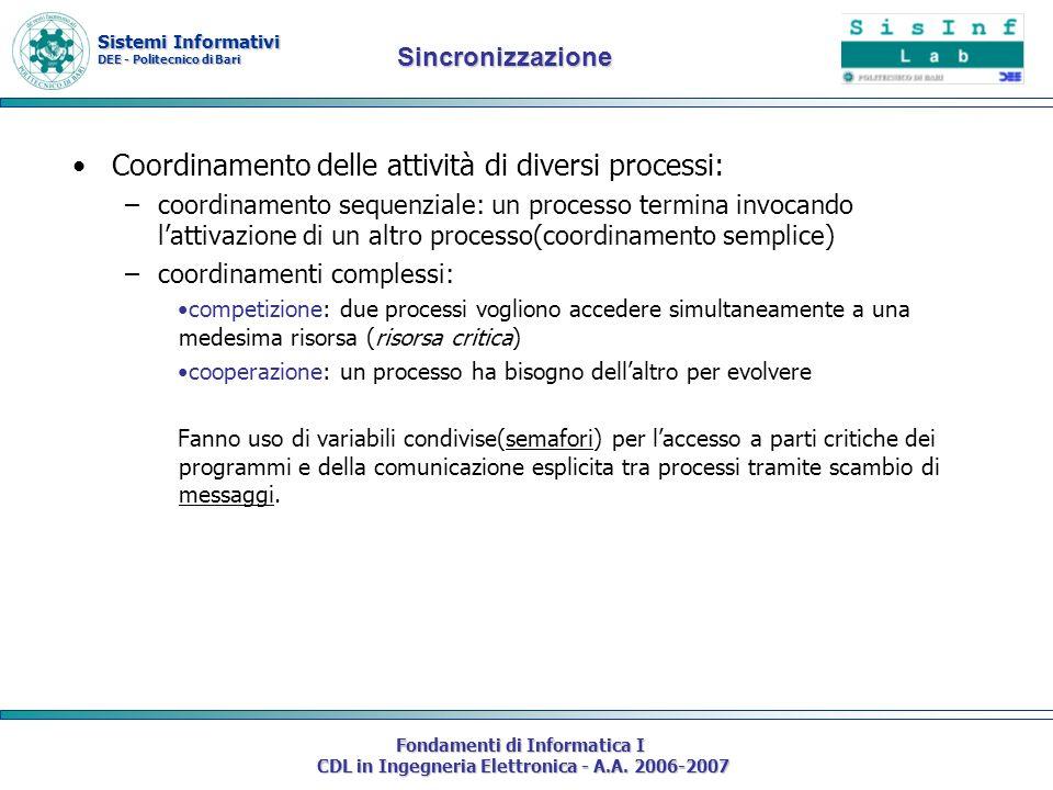 Coordinamento delle attività di diversi processi: