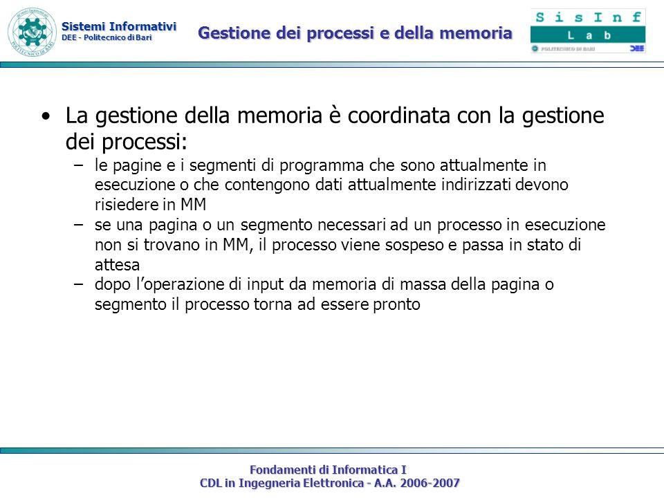Gestione dei processi e della memoria