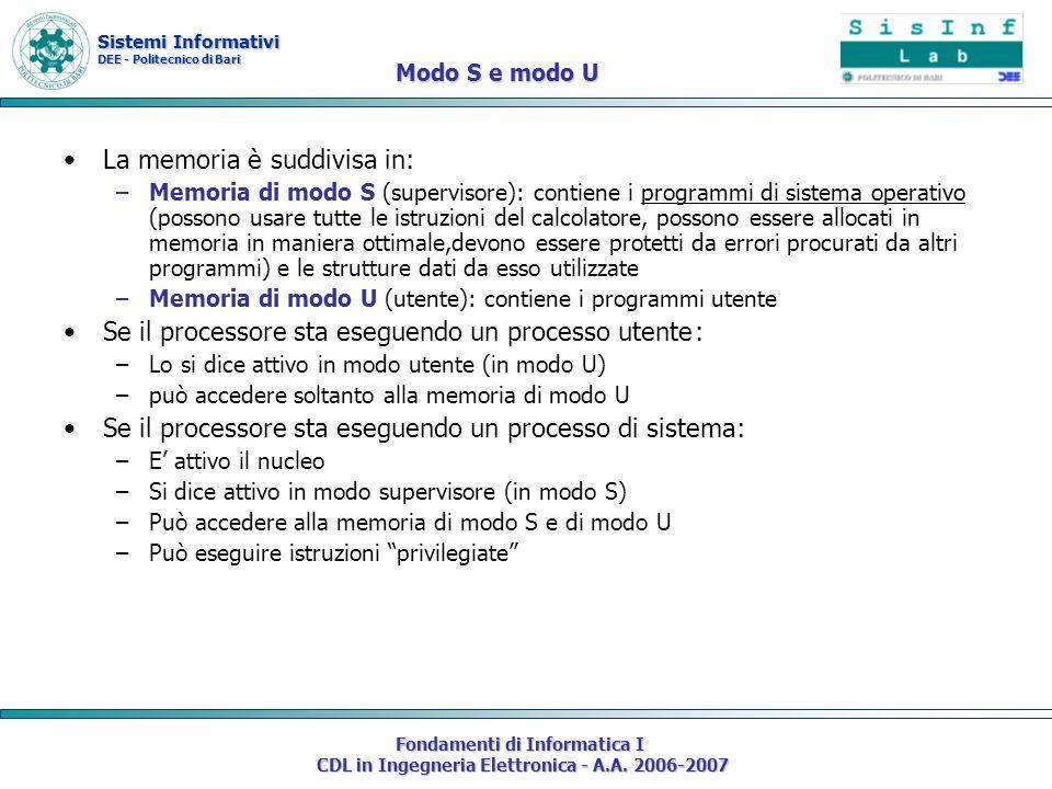 La memoria è suddivisa in: