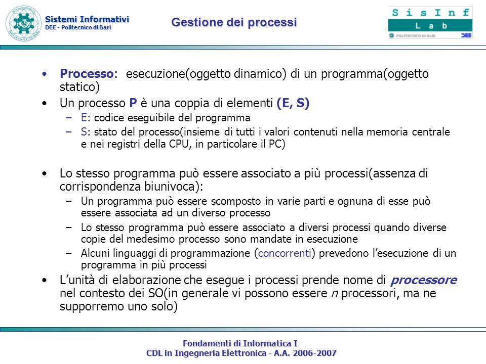 Un processo P è una coppia di elementi (E, S)