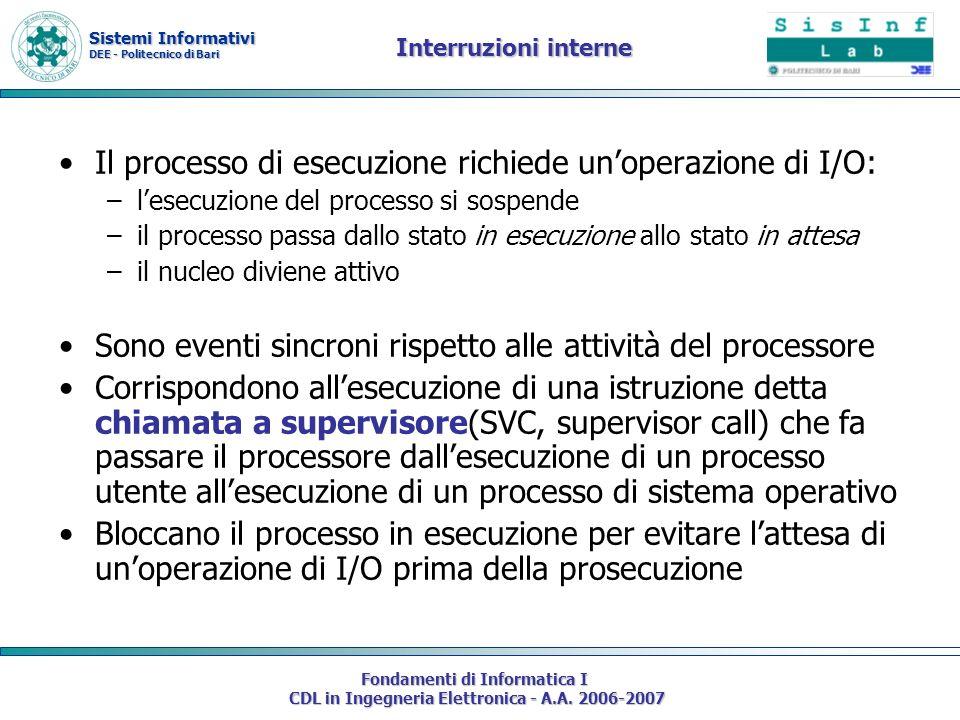 Il processo di esecuzione richiede un'operazione di I/O: