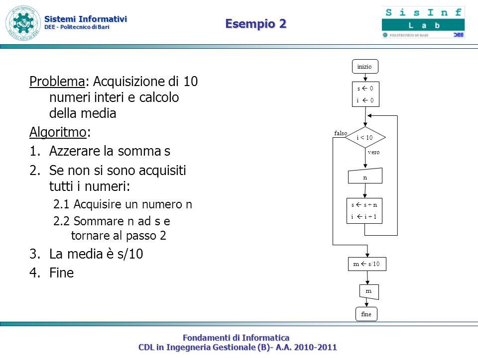 Problema: Acquisizione di 10 numeri interi e calcolo della media