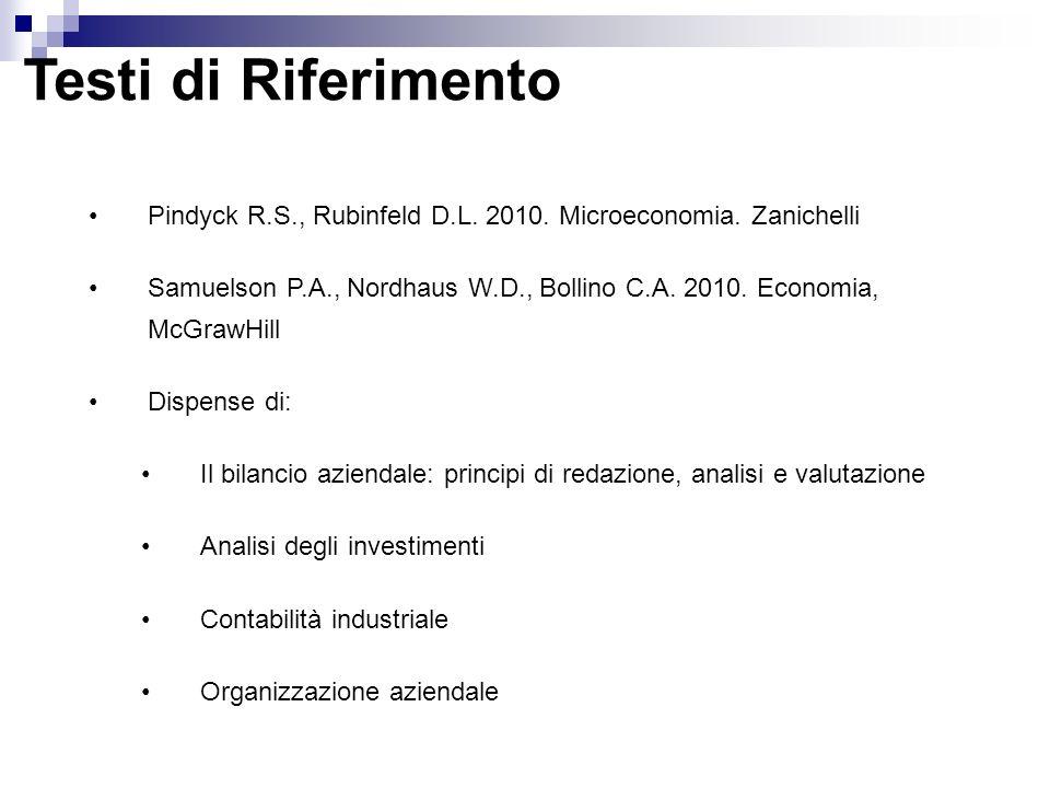 Testi di Riferimento Pindyck R.S., Rubinfeld D.L. 2010. Microeconomia. Zanichelli.