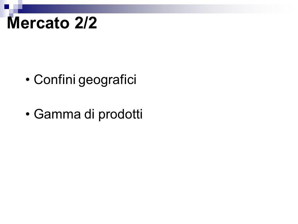 Mercato 2/2 Confini geografici Gamma di prodotti