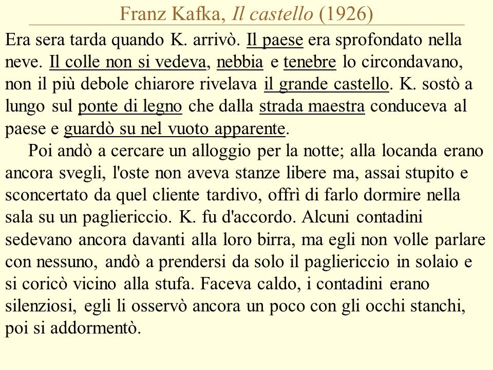 Franz Kafka, Il castello (1926)