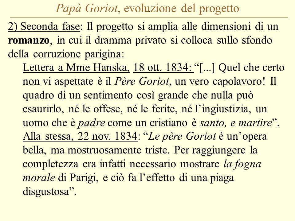 Papà Goriot, evoluzione del progetto