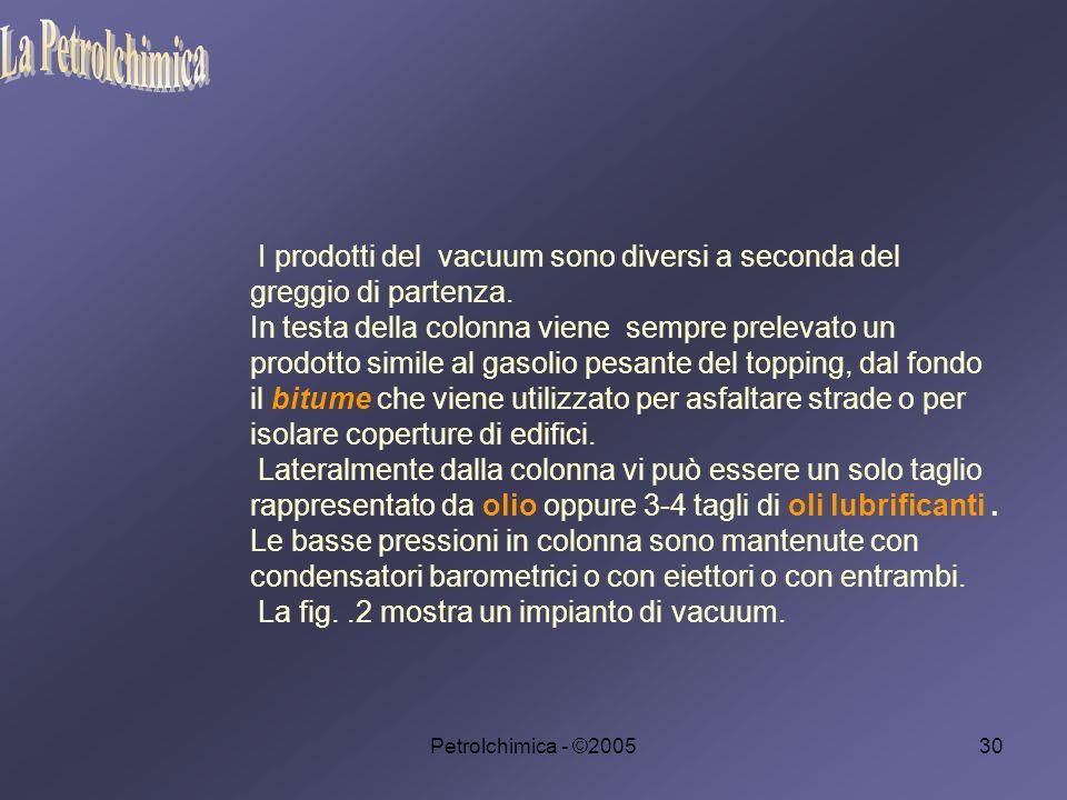 La Petrolchimica I prodotti del vacuum sono diversi a seconda del greggio di partenza.