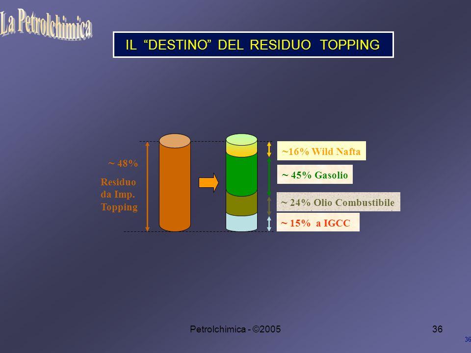 IL DESTINO DEL RESIDUO TOPPING