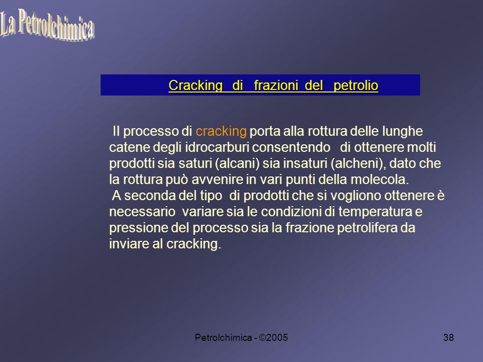 La Petrolchimica Cracking di frazioni del petrolio