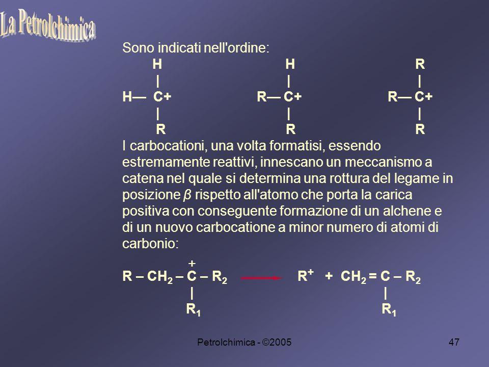 La Petrolchimica Sono indicati nell ordine: H H R | | |