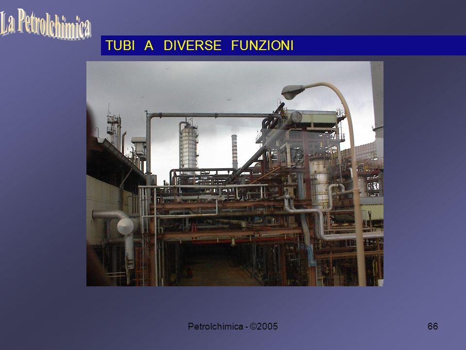 La Petrolchimica TUBI A DIVERSE FUNZIONI Petrolchimica - ©2005