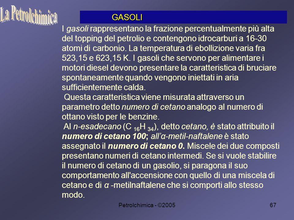 La Petrolchimica GASOLI