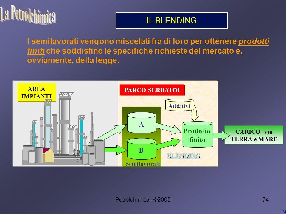 La Petrolchimica IL BLENDING