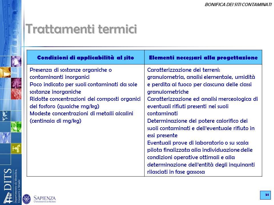 Trattamenti termici Condizioni di applicabilità al sito