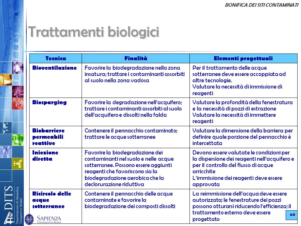 Trattamenti biologici
