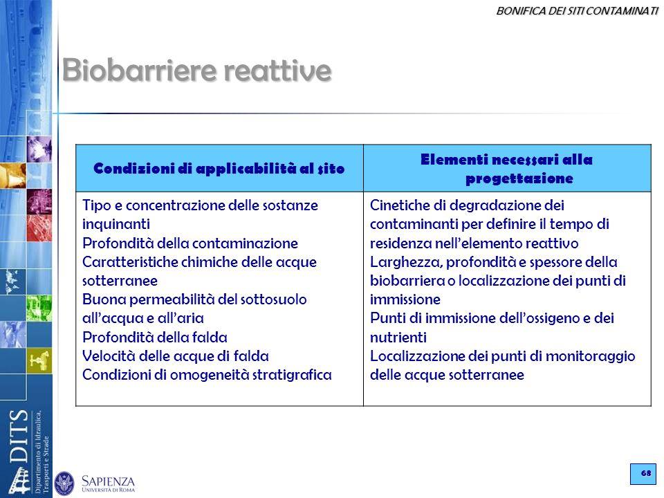 Biobarriere reattive Condizioni di applicabilità al sito