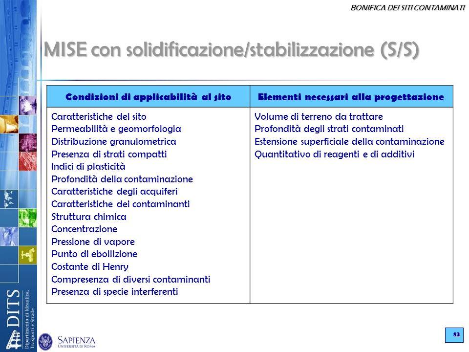 MISE con solidificazione/stabilizzazione (S/S)