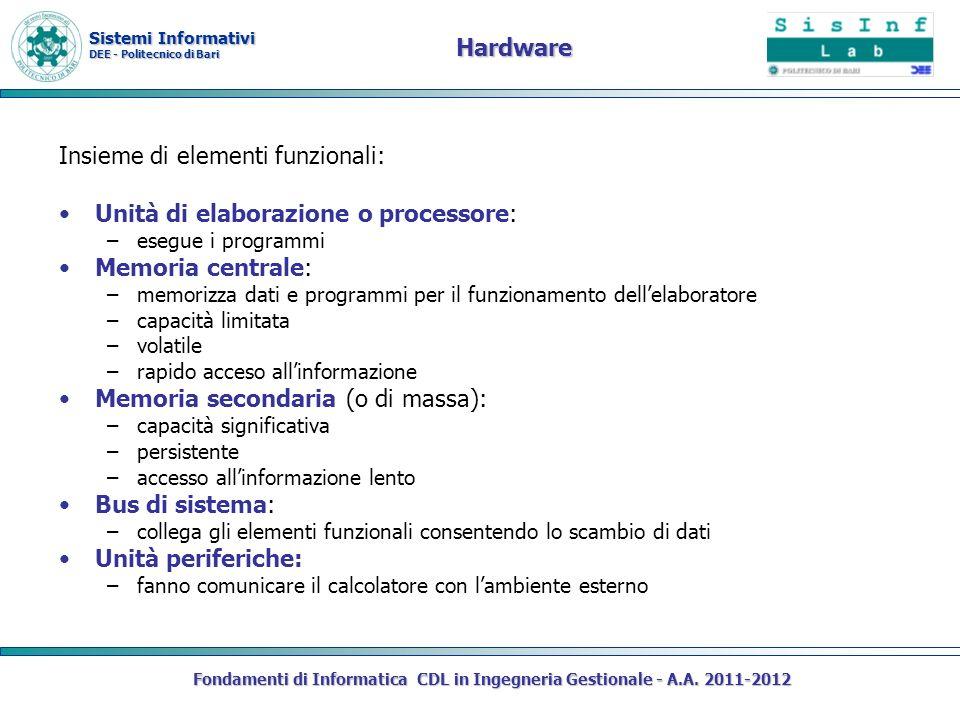 Insieme di elementi funzionali: Unità di elaborazione o processore: