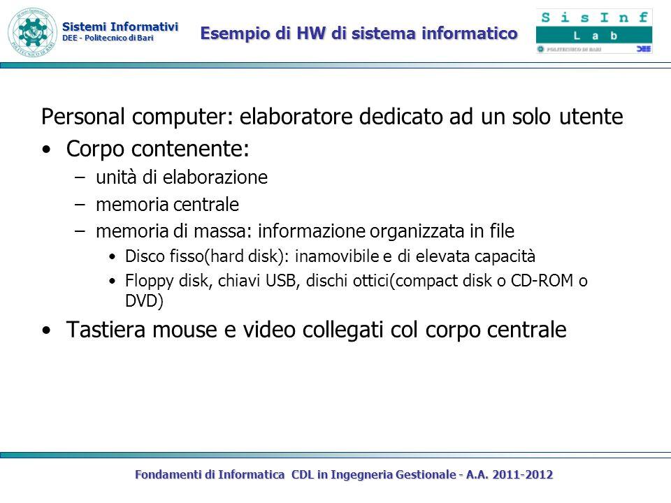 Esempio di HW di sistema informatico