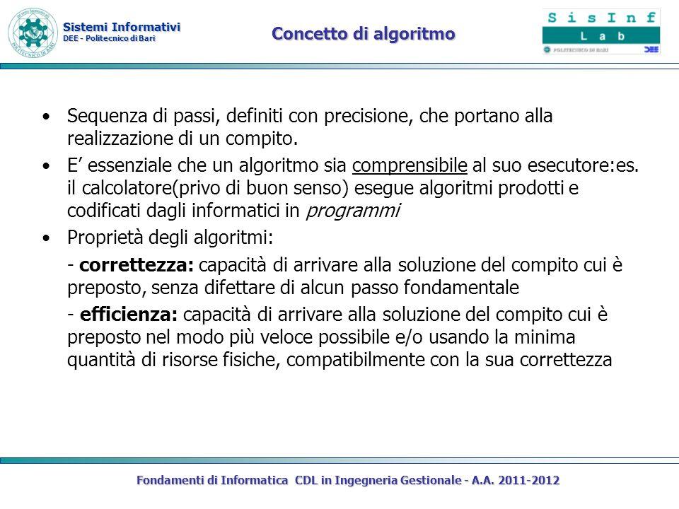 Proprietà degli algoritmi: