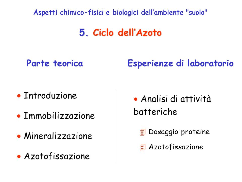 Aspetti chimico-fisici e biologici dell'ambiente suolo