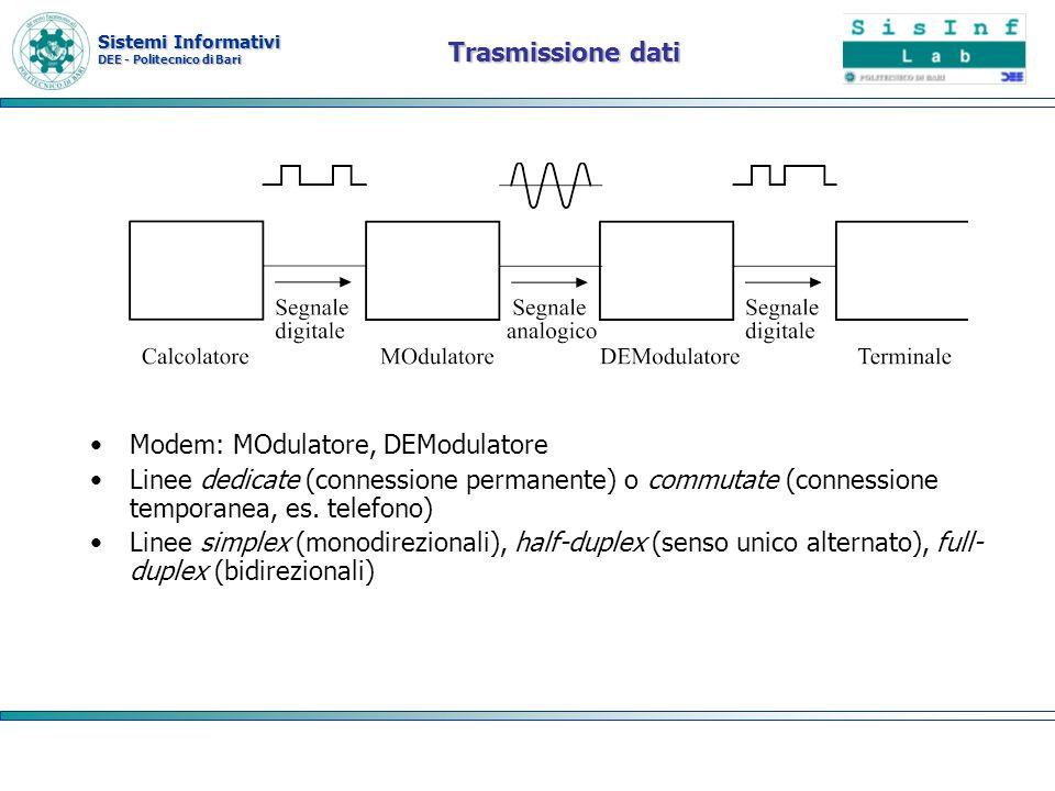 Trasmissione dati Modem: MOdulatore, DEModulatore. Linee dedicate (connessione permanente) o commutate (connessione temporanea, es. telefono)
