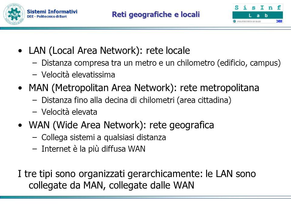 Reti geografiche e locali