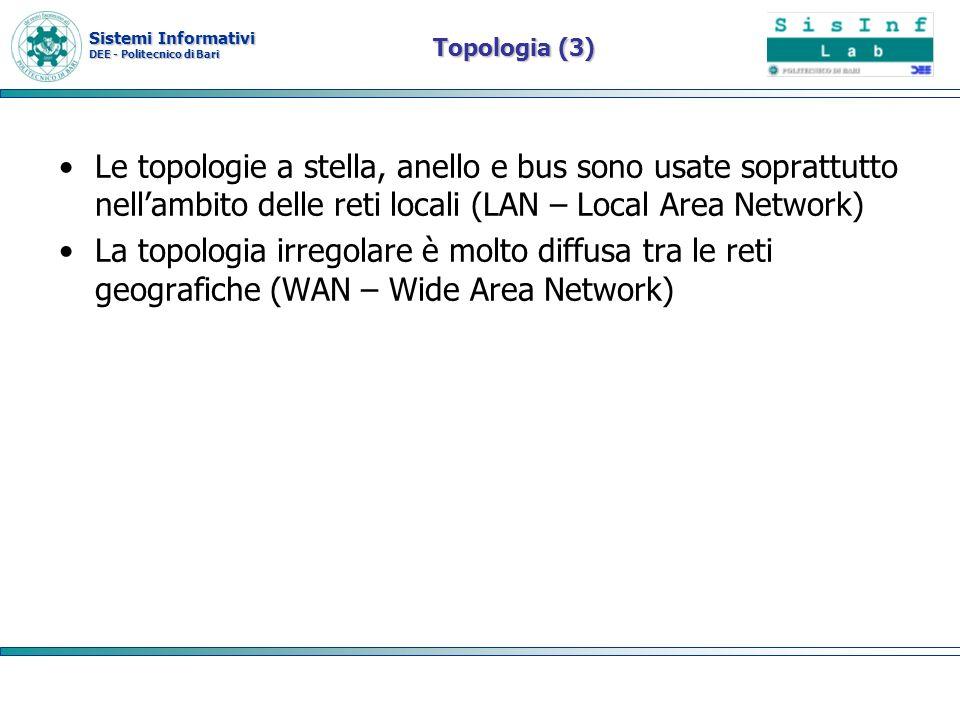 Topologia (3) Le topologie a stella, anello e bus sono usate soprattutto nell'ambito delle reti locali (LAN – Local Area Network)