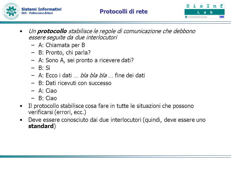 Protocolli di reteUn protocollo stabilisce le regole di comunicazione che debbono essere seguite da due interlocutori.
