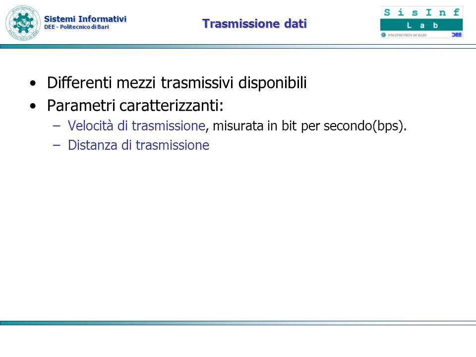 Differenti mezzi trasmissivi disponibili Parametri caratterizzanti: