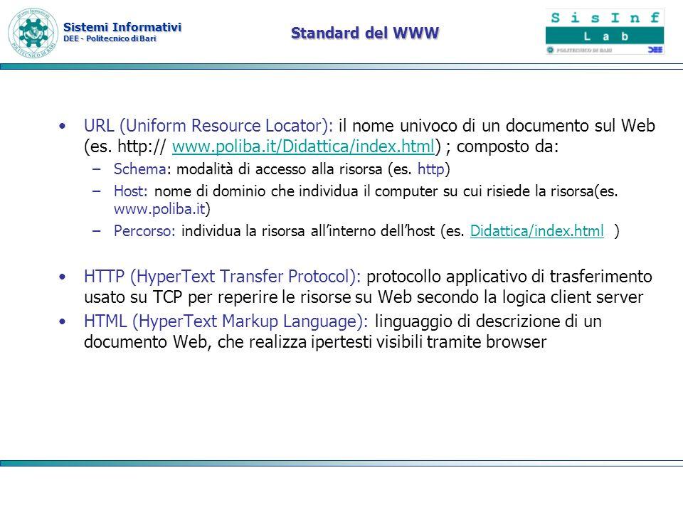 Standard del WWW
