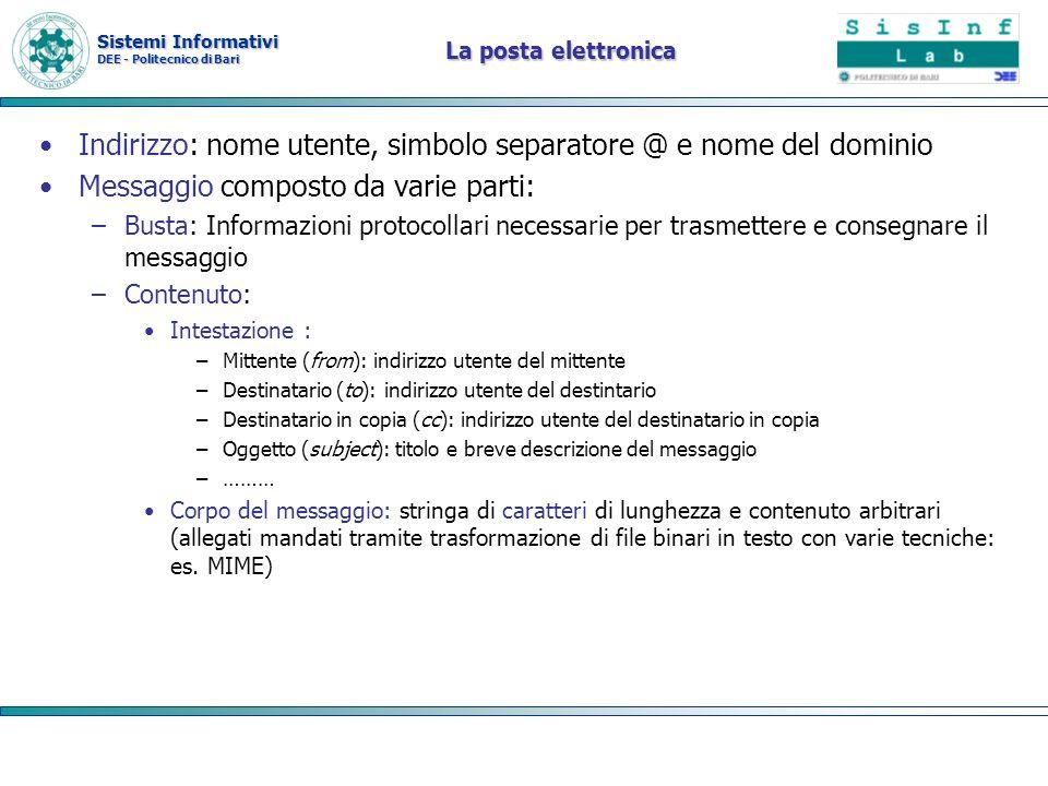 Indirizzo: nome utente, simbolo separatore @ e nome del dominio