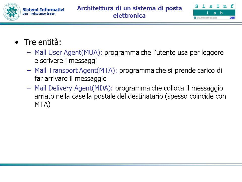 Architettura di un sistema di posta elettronica