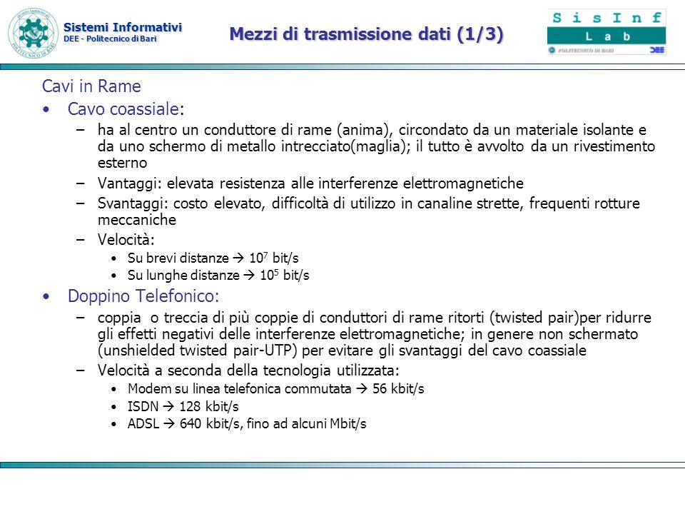 Mezzi di trasmissione dati (1/3)