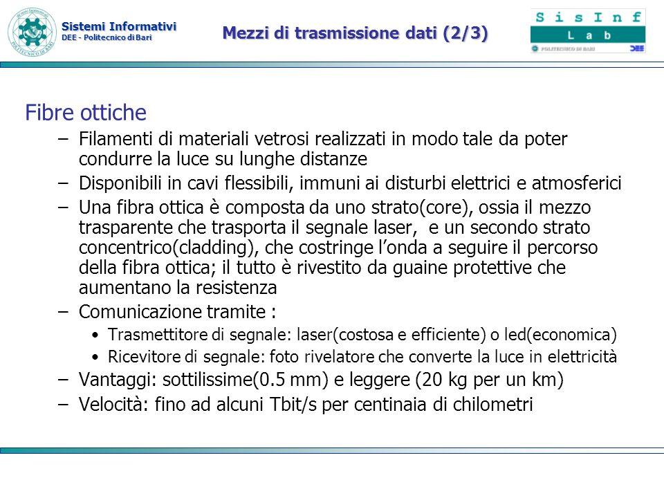 Mezzi di trasmissione dati (2/3)