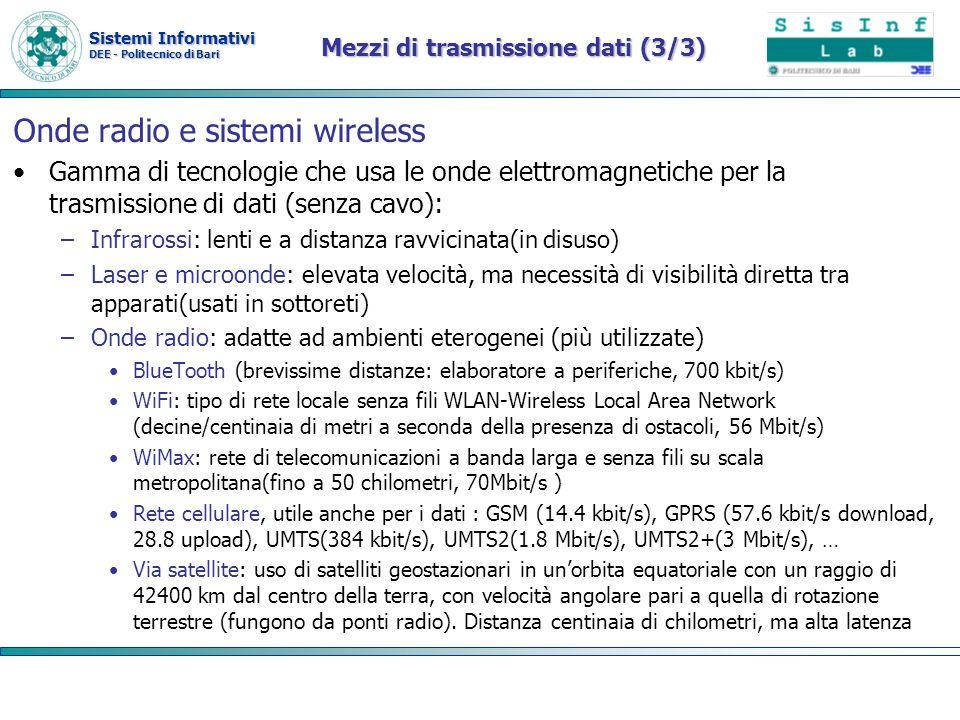 Mezzi di trasmissione dati (3/3)