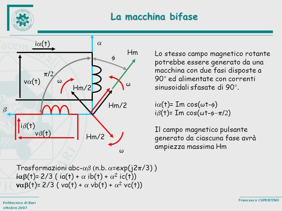 La macchina bifase a ia(t) Hm