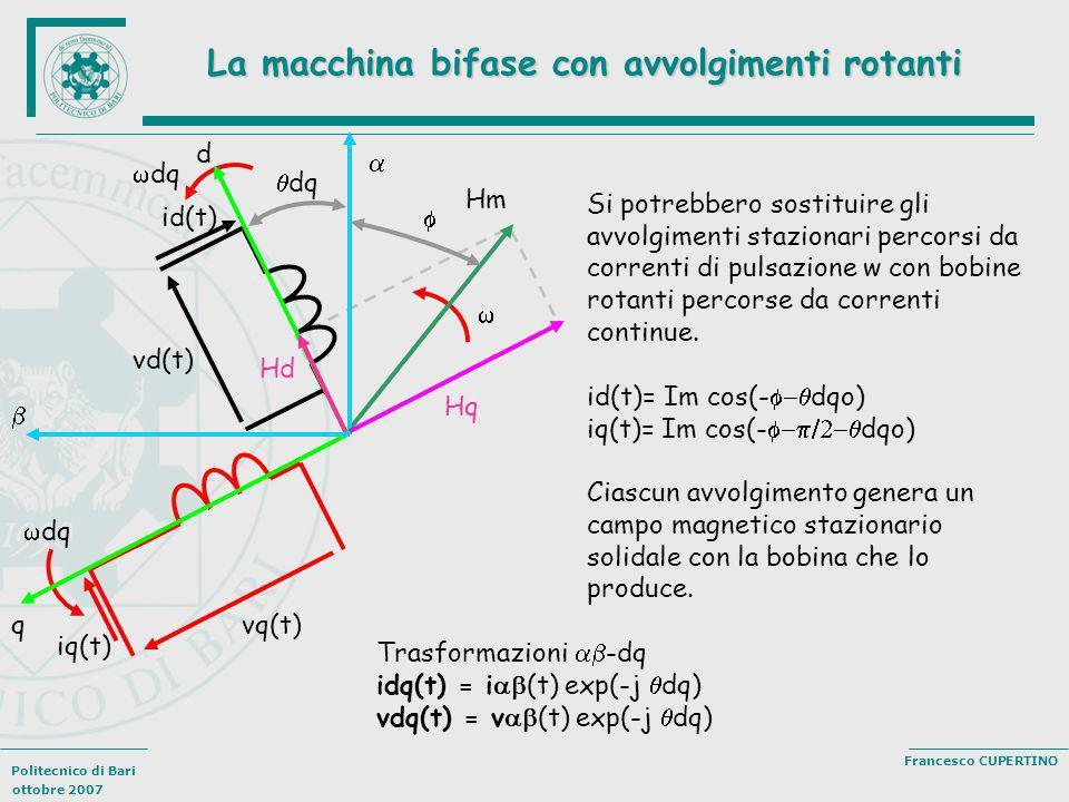La macchina bifase con avvolgimenti rotanti