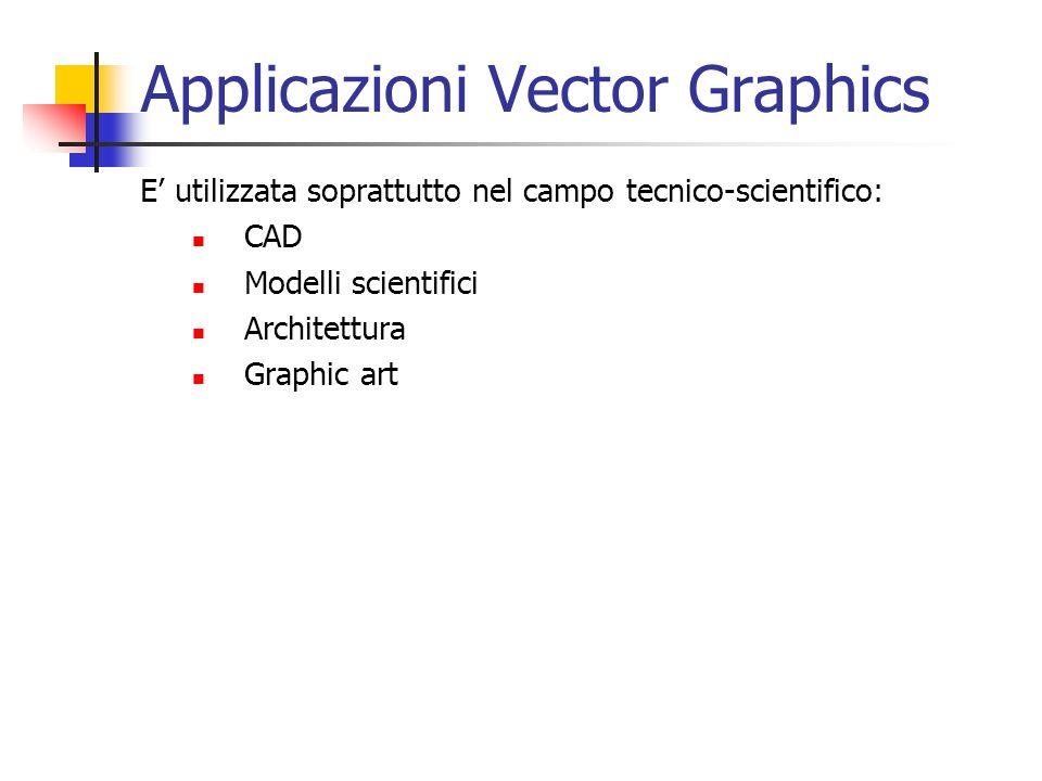 Applicazioni Vector Graphics