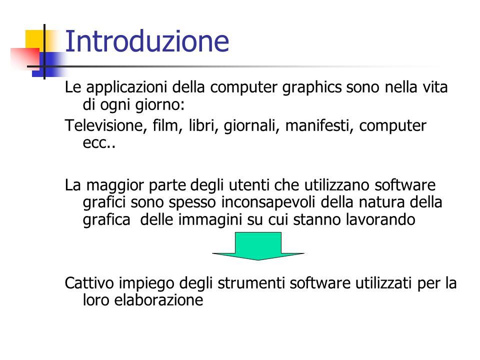 Introduzione Le applicazioni della computer graphics sono nella vita di ogni giorno: Televisione, film, libri, giornali, manifesti, computer ecc..