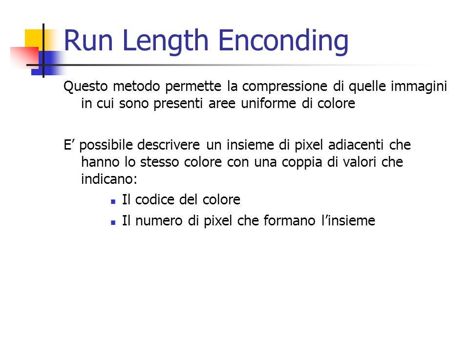 Run Length Enconding Questo metodo permette la compressione di quelle immagini in cui sono presenti aree uniforme di colore.