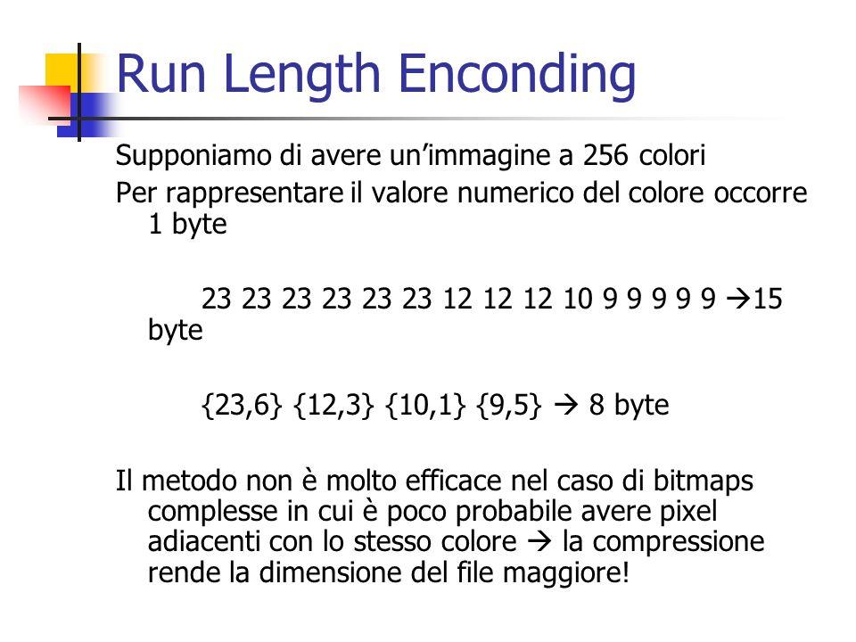 Run Length Enconding Supponiamo di avere un'immagine a 256 colori